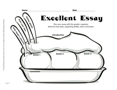 Thesis in a reflective essay paper